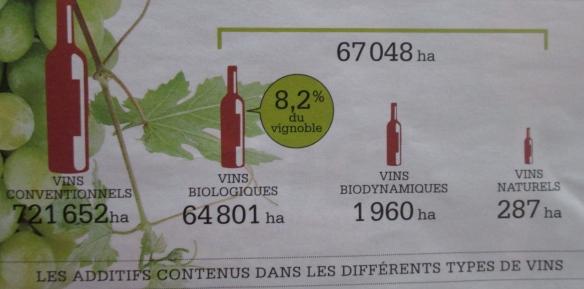 """Vin Bio Mirepoix"" "" Biodynamie"" ""le comptoir gourmand"""