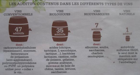 """""""vin Bio Mirepoix"""" """"le comptoir gourmand Mirepoix"""" """"Biodynamie"""""""